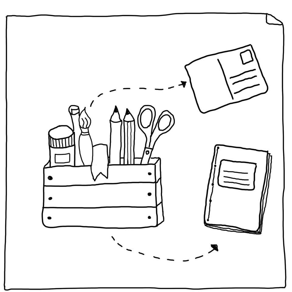 Visueller Werkzeugkoffer, Möglichkeiten - Sketchnotes