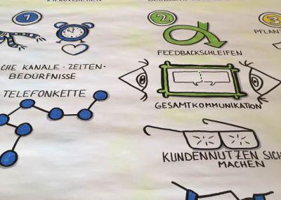 sketchnotes-graphic-recording-recorder-grafische-visualisierung-open-sustain-susanne-kitlinski-energiemixxer-nuernberg