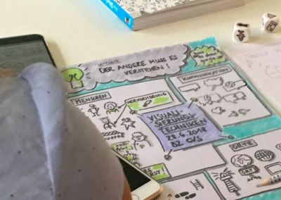 workshops-sketchnotes-visualisierung-graphic-recording-graphic-recorder-graphic-facilitation-grafische-visualisierung-open-sustain-susanne-kitlinski