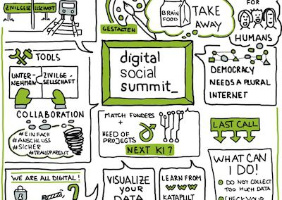 Digital_Social_Summit