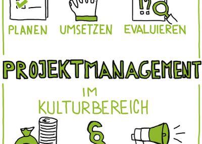 Lehr- und Lernkonzept Projektmanagement