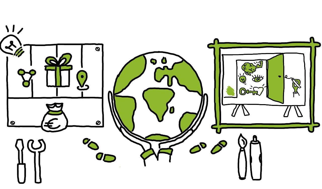 Soziale Innovationen, Finanzierung, Werkzeuge für Sichtbarkeit